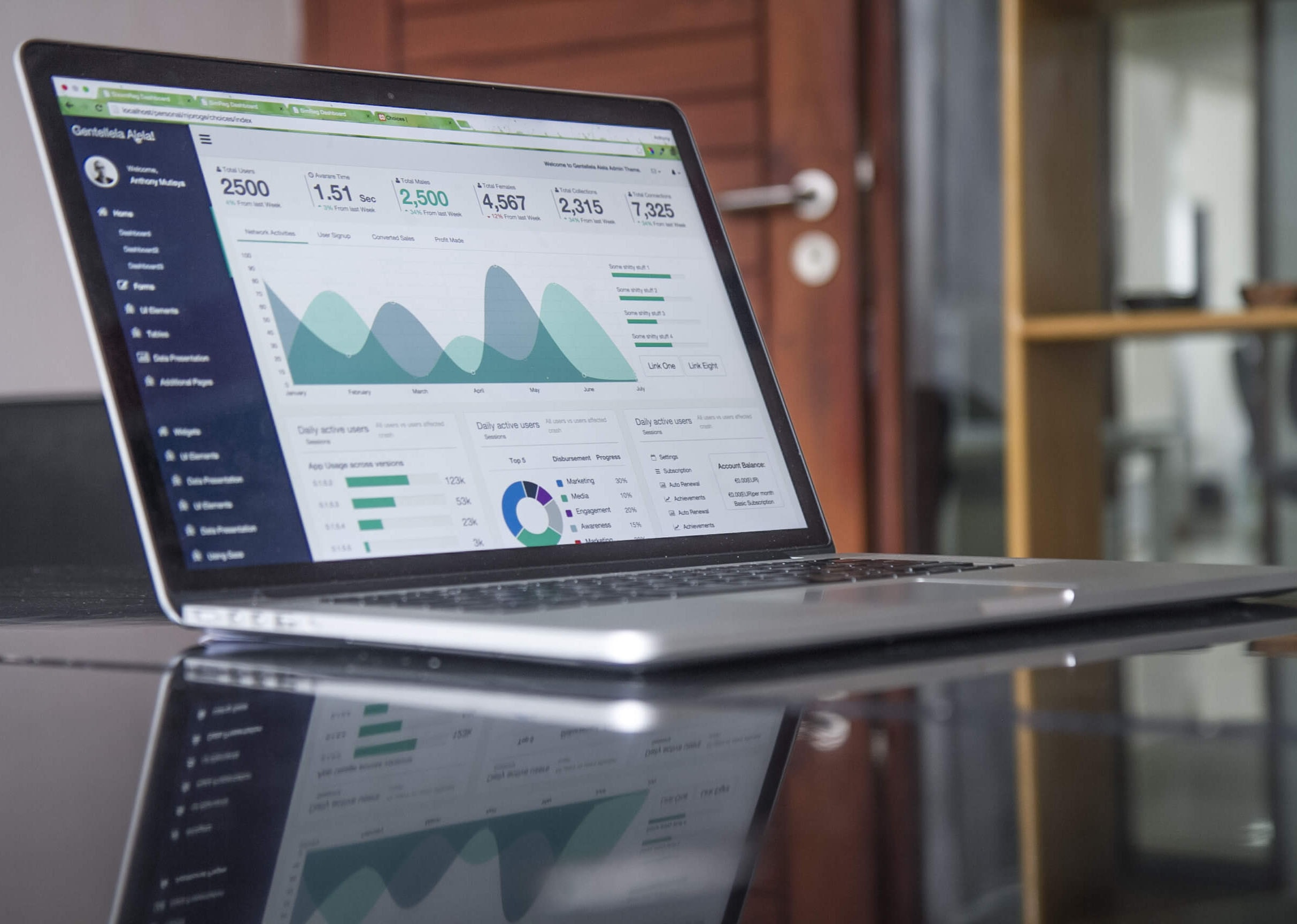 Forces et faiblesses du crowdfunding
